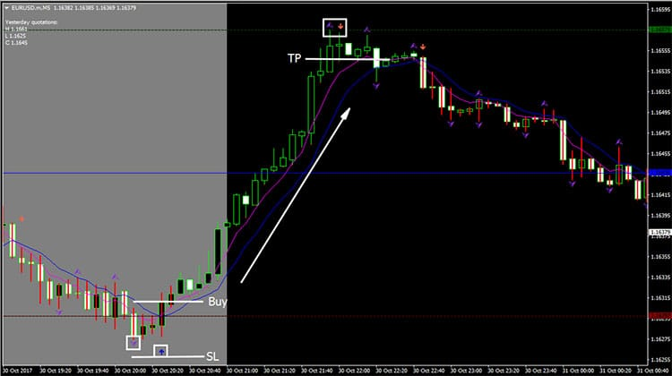 Precision forex scalping forum mclagan investments that pay