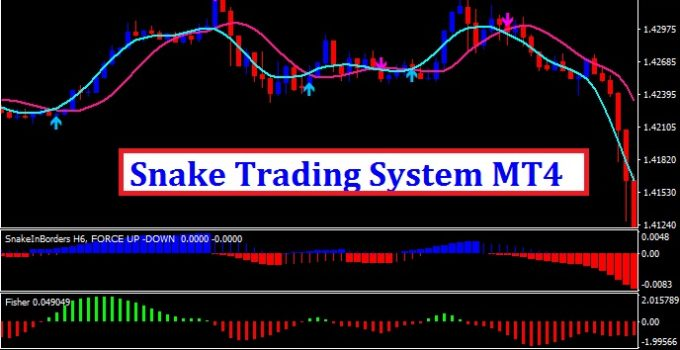 Snake Trading System MT4 - Trend Following System