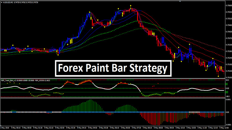 Paint bar forex rar