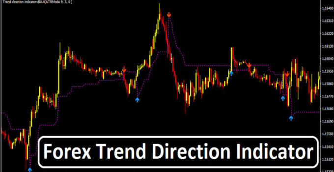 Forex trend direction