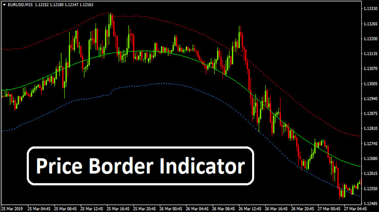 How to add supertrend indicator in mt5