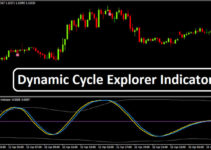 Dynamic Cycle Explorer Indicator - Trend Following System