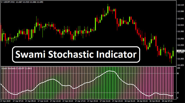stochastic forex wiki trading